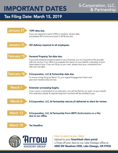 S-Copr, LLC & Partnership Important Dates