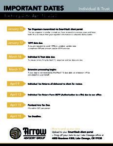 Individual & Trust Important Dates